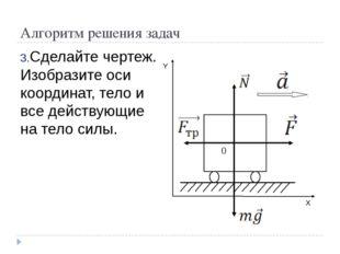 Алгоритм решения задач Сделайте чертеж. Изобразите оси координат, тело и все