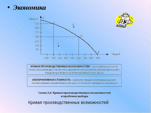 Экономика Кривая производственных возможностей