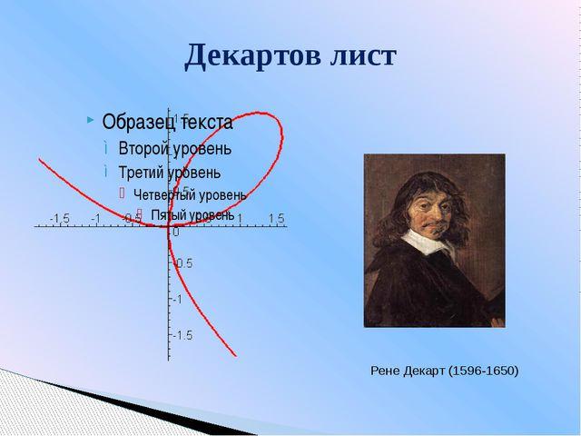 Декартов лист Рене Декарт (1596-1650)