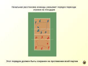 Начальная расстановка команды указывает порядок перехода игроков наплощадке