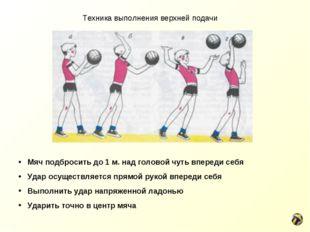 Мяч подбросить до 1 м. над головой чуть впереди себя Удар осуществляется пря