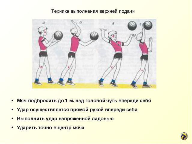 Мяч подбросить до 1 м. над головой чуть впереди себя Удар осуществляется пря...