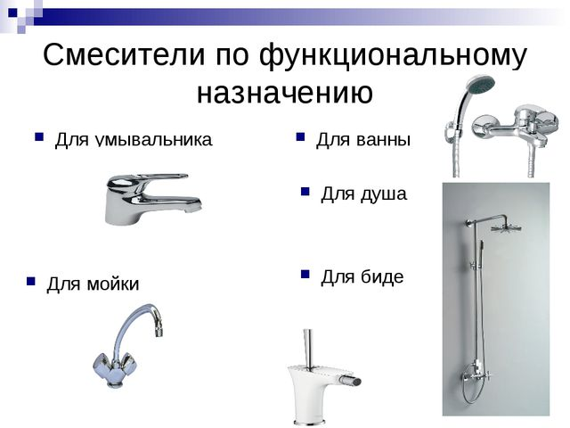Смесители по функциональному назначению Для умывальника Для ванны Для мойки Д...