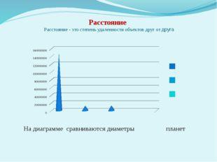 Расстояние Расстояние - это степень удаленности объектов друг от друга На д