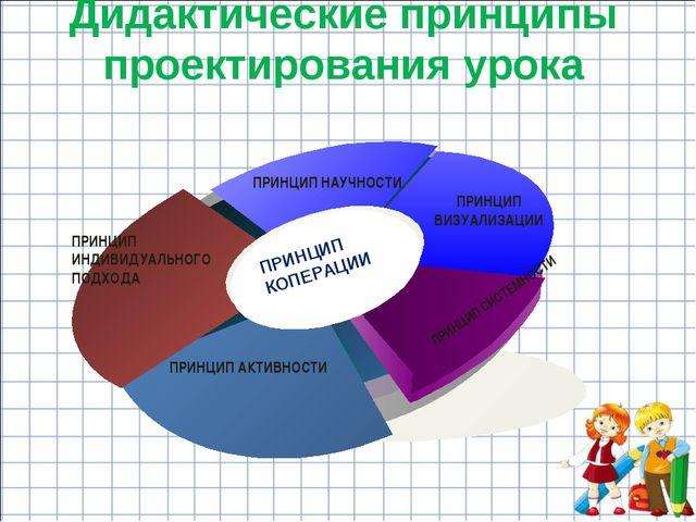Дидактические принципы проектирования урока