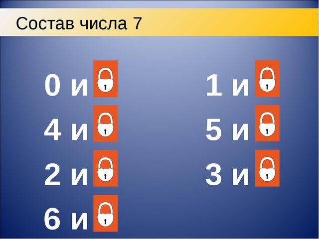 0 и 7 и 3 2 и 5 и 1 Состав числа 7 1 и 6 5 и 2 3 и 4