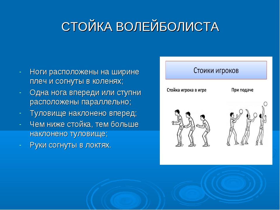 СТОЙКА ВОЛЕЙБОЛИСТА Ноги расположены на ширине плеч и согнуты в коленях; Одна...