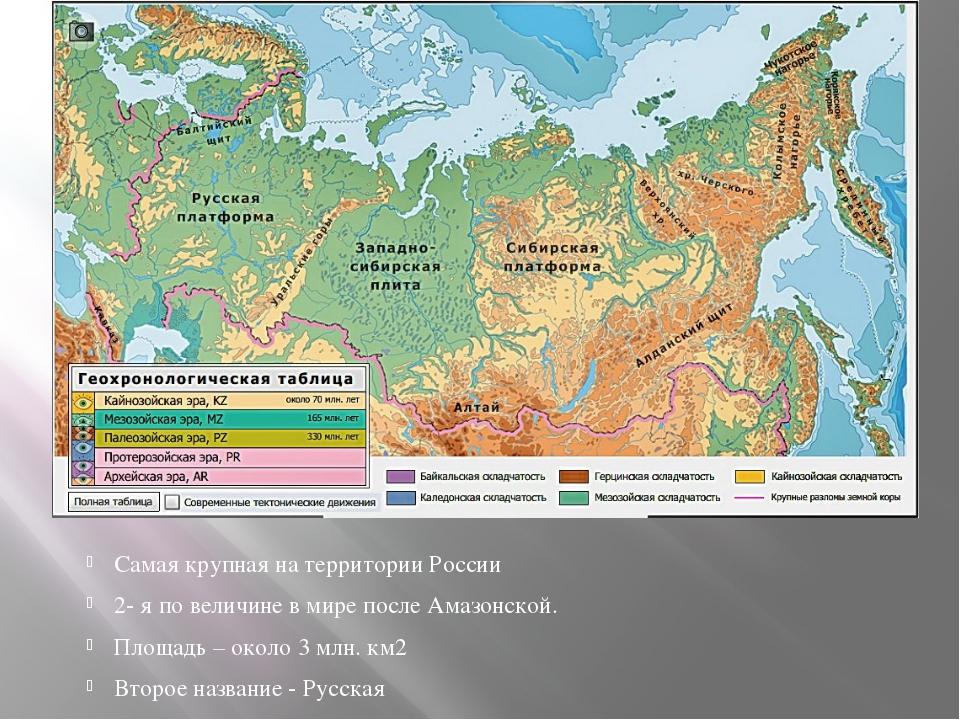 Самая крупная на территории России 2- я по величине в мире после Амазонской....