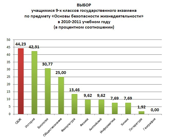 http://img-fotki.yandex.ru/get/4513/bejar.4/0_4b012_bffd12be_XL.jpg