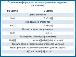 Основные формулы, используемые в задачах с массивами: ДО ЦИКЛА В ЦИКЛЕ Сумма
