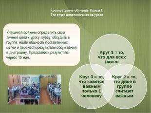 Кооперативное обучение. Прием 1. Три круга целеполагания на уроке Учащиеся д