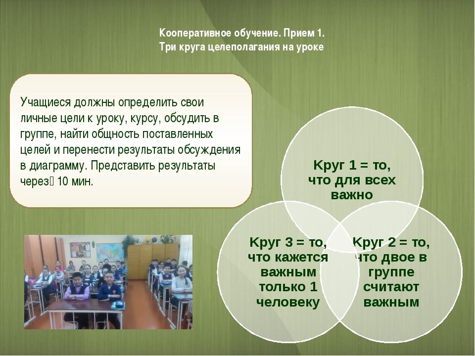 Кооперативное обучение. Прием 1. Три круга целеполагания на уроке Учащиеся д...