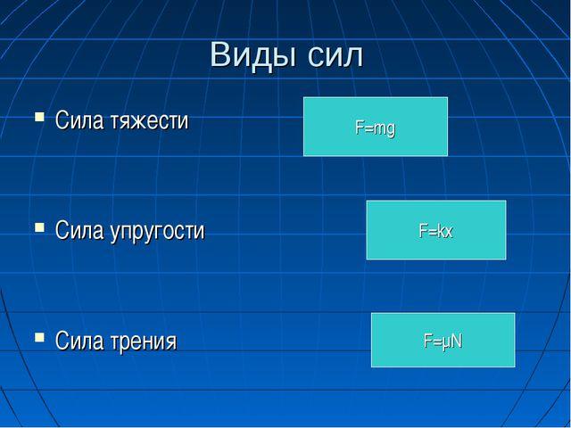 Виды сил Сила тяжести Сила упругости Сила трения F=mg F=kx F=µN