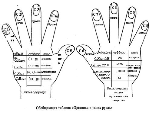 C:\Documents and Settings\Александр\Рабочий стол\рука.gif