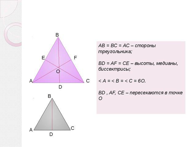 Равносторонний треугольник. О А В С D A B C D АВ = ВС = АС – стороны треуголь...