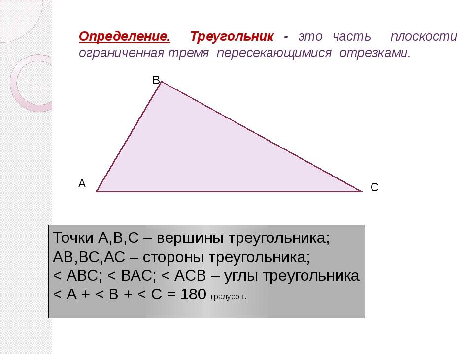 Определение. Треугольник - это часть плоскости ограниченная тремя пересекающи...