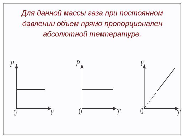 Для данной массы газа при постоянном давлении объем прямо пропорционален абсо...