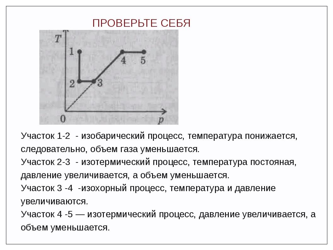 ПРОВЕРЬТЕ СЕБЯ Участок 1-2 - изобарический процесс, температура понижается, с...
