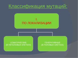 Классификация мутаций: I. ПО ЛОКАЛИЗАЦИИ СОМАТИЧЕСКИЕ (В НЕПОЛОВЫХ КЛЕТКАХ) Г