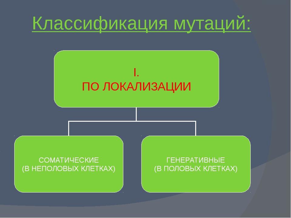 Классификация мутаций: I. ПО ЛОКАЛИЗАЦИИ СОМАТИЧЕСКИЕ (В НЕПОЛОВЫХ КЛЕТКАХ) Г...