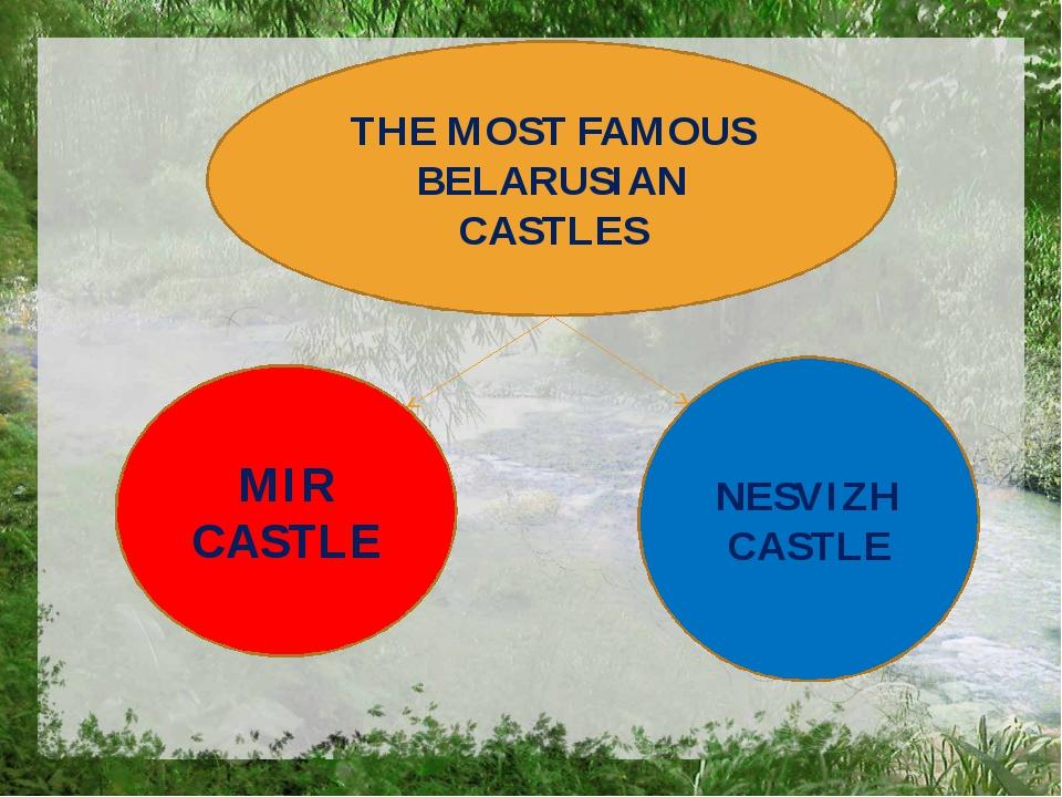 THE MOST FAMOUS BELARUSIAN CASTLES MIR CASTLE NESVIZH CASTLE