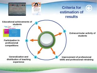 Criteria for estimation of results