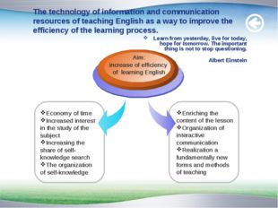 The technology of information and communication resources of teaching English