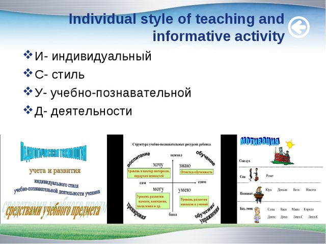 Individual style of teaching and informative activity И- индивидуальный С- ст...