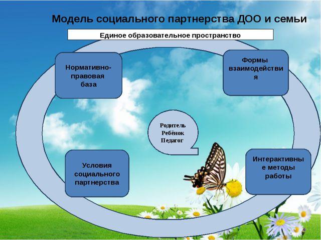 Модель социального партнерства ДОО и семьи Родитель Ребёнок Педагог Условия...