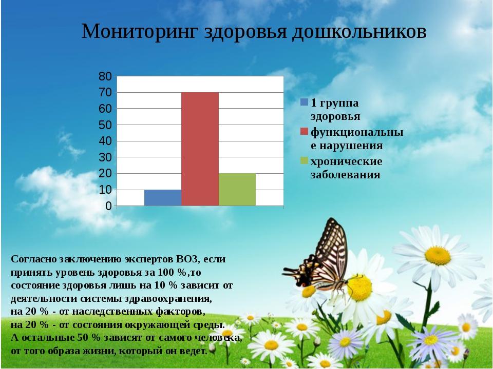Мониторинг здоровья дошкольников Согласно заключению экспертов ВОЗ, если прин...