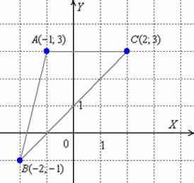 Треугольник на плоскости