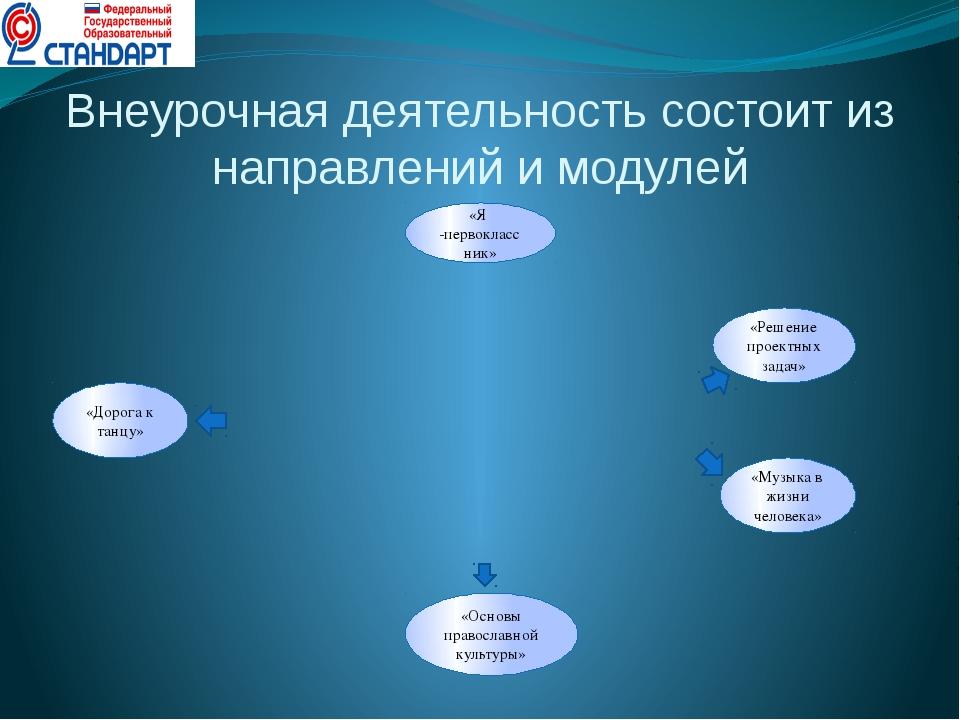 Внеурочная деятельность состоит из направлений и модулей «Я -первоклассник» «...