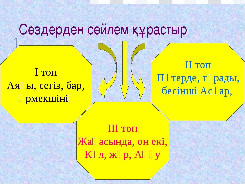 Сөздерден сөйлем құрастыр І топ Аяғы, сегіз, бар, өрмекшінің ІІІ топ Жағасынд...