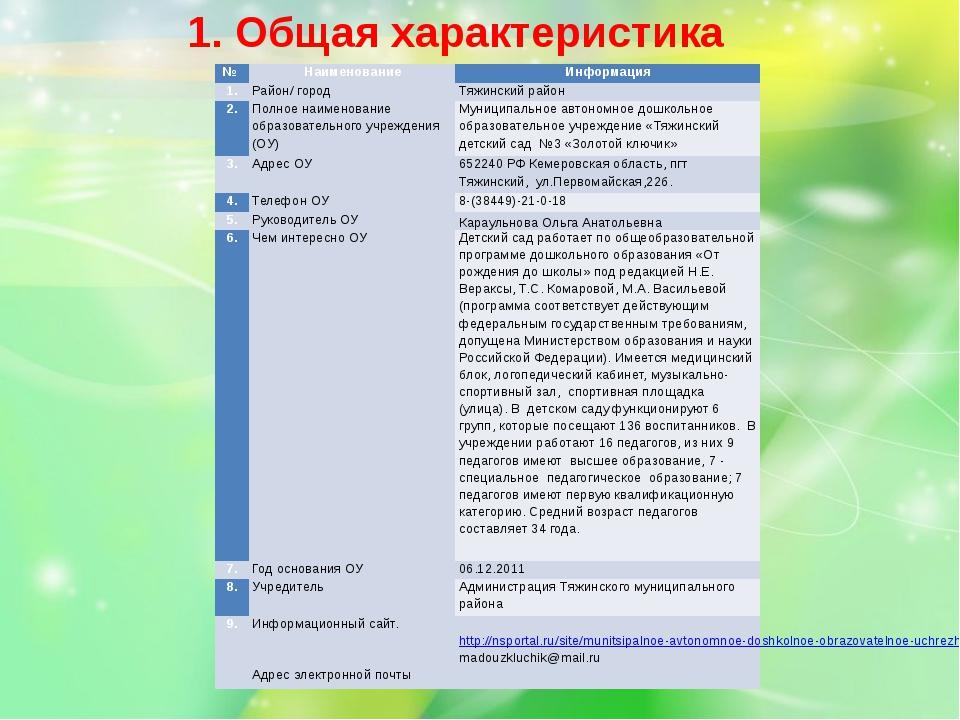1. Общая характеристика № Наименование Информация 1. Район/ город Тяжинский...