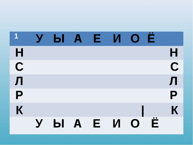 1УЫАЕИОЁ НН СС ЛЛ РР К|К УЫ...