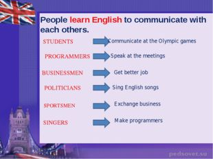 STUDENTS PROGRAMMERS BUSINESSMEN POLITICIANS SPORTSMEN SINGERS Communicate at