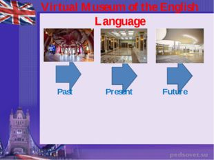 Virtual Museum of the English Language Past Present Future