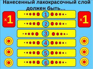 Процессор 27 Системный блок23 Монитор 16 Винчестер 11 Клавиатура9