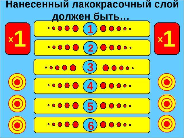Процессор 27 Системный блок23 Монитор 16 Винчестер 11 Клавиатура9...