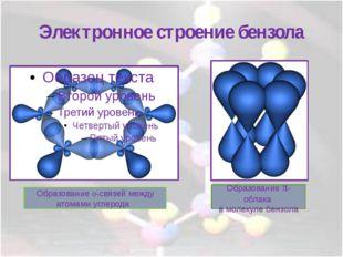 Электронное строение бензола Образование σ-связей между атомами углерода Обра