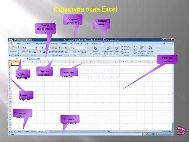 Встроенные функции -Математические -Статистические -Финансовые -Дата и время...