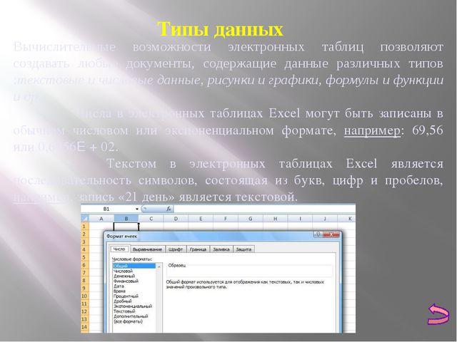 Использованная литература и Интернет- ресурсы: Н.Д.Угринович «Информатика и И...