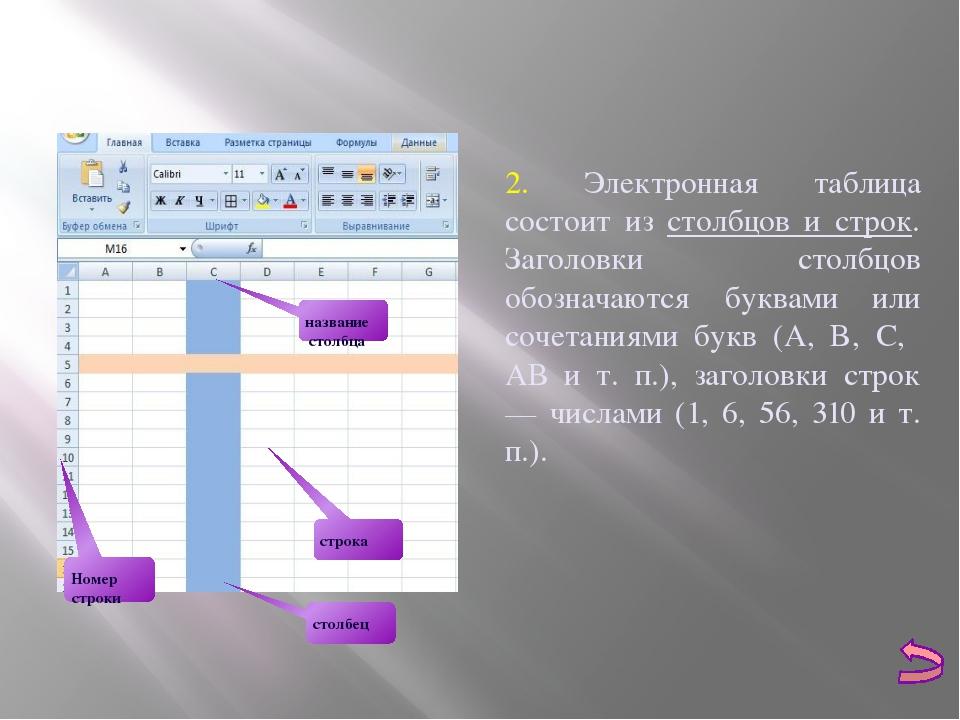 2. Электронная таблица состоит из столбцов и строк. Заголовки столбцов обозна...