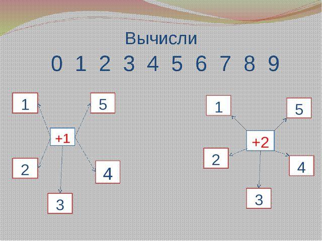Вычисли 5 2 +2 0 1 2 3 4 5 6 7 8 9 +1 2 3 1 3 1 4 5 4