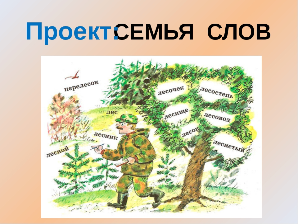 СЕМЬЯ СЛОВ Проект: