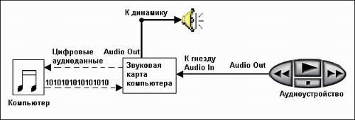 http://fdstar.com/download/soundforge_online/gl1/gl1-2.jpg