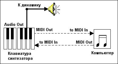http://fdstar.com/download/soundforge_online/gl1/gl1-1.jpg