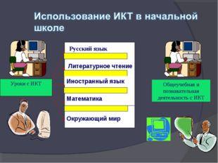 Русский язык Уроки с ИКТ Литературное чтение  Иностранный язык Окружающий ми