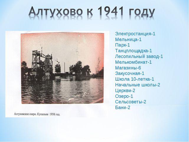 Электростанция-1 Мельница-1 Парк-1 Танцплощадка-1 Лесопильный завод-1 Мельком...