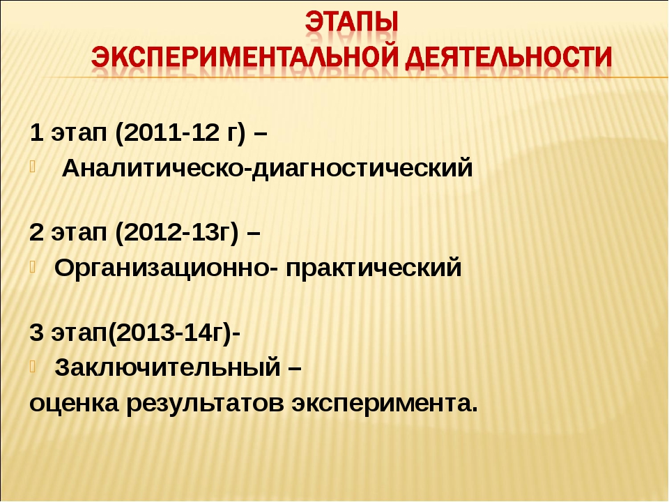 1 этап (2011-12 г) – Аналитическо-диагностический 2 этап (2012-13г) – Организ...